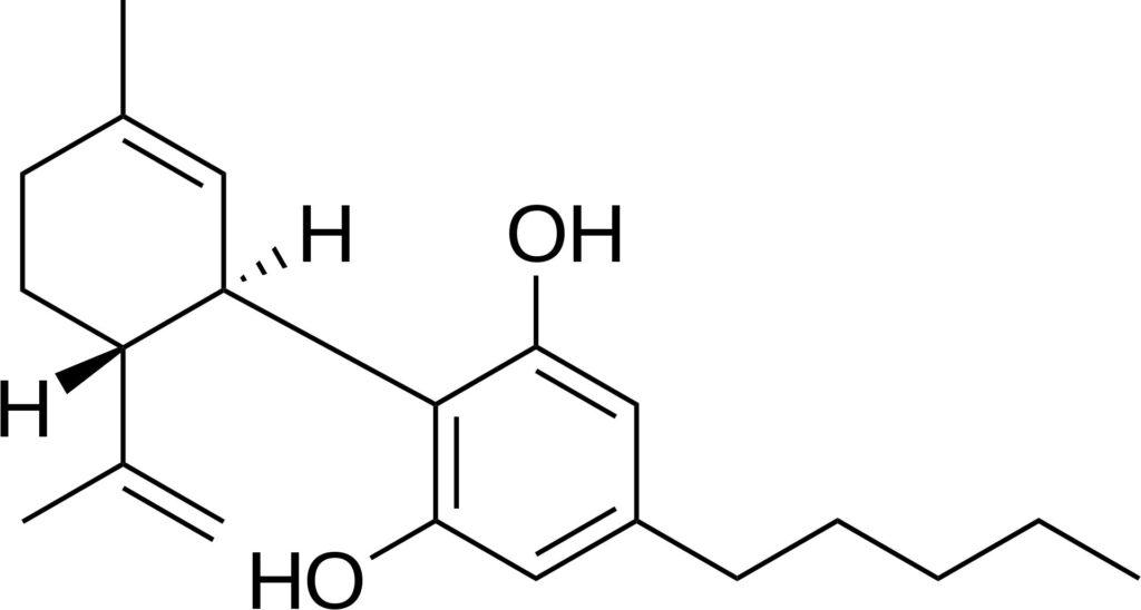 CBD Oil for Dogs - About Cannabidiol